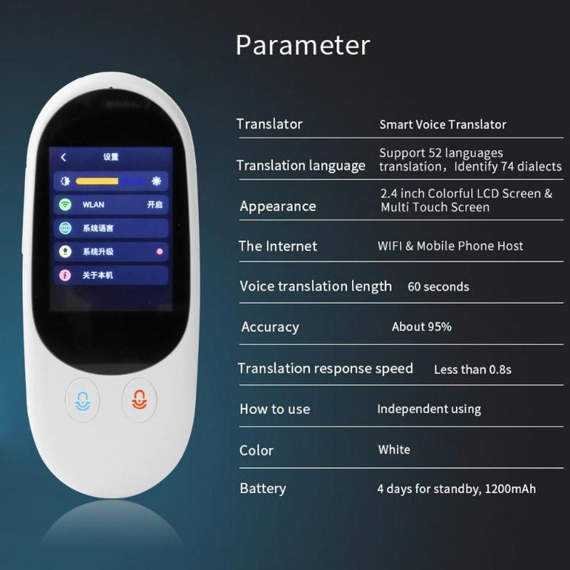 Smart Instant Voice Offline F1A Translator Multi Languages
