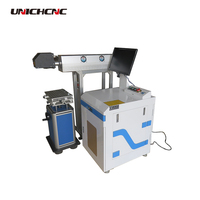 Most popular product in asia CO2 marking machine 30w