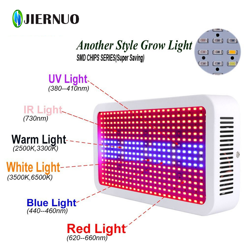 400LEDs Grow Lights Full Spectrum 400W AC85-265V Indoor Plant Lamp For Plants Vegs Hydroponics System Grow/Bloom Flowering AE