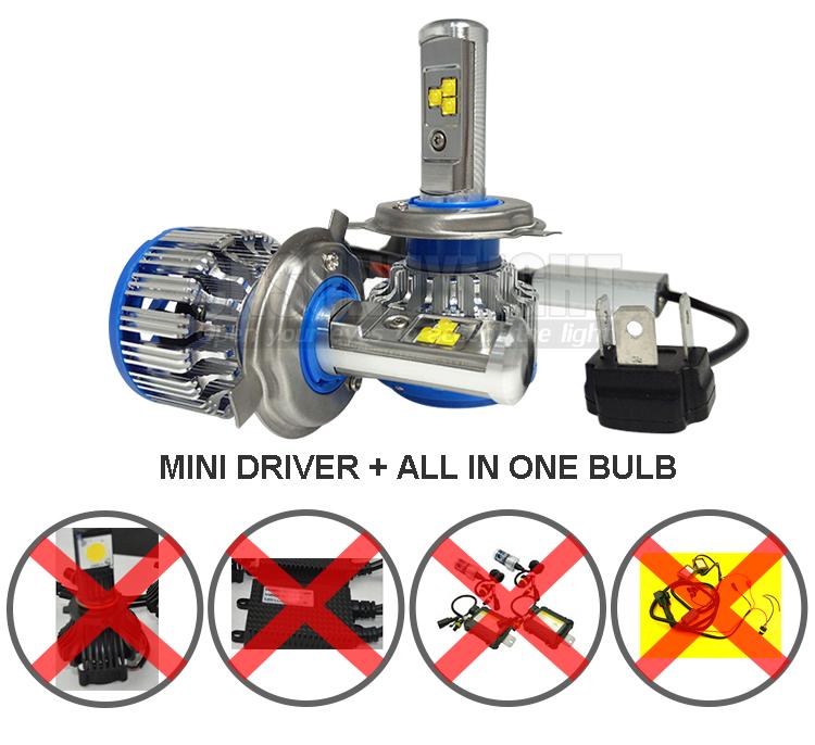 Car LED Headlights H7 H4 H1 H3 H11 H8 H9 HB3 9005 HB4 9006 880 9012 H13 8000LM Super Bright Replacement LED Bulb Kit White 6000K (4)