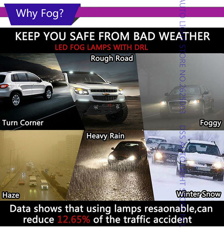 LED Fog Light with Daytime Running Light DRL Front Fog Lamps for Toyota RAV4 Camry Solara Yaris Avalon Highlander Hbbrid Matrix Corolla Venza Prius (14)