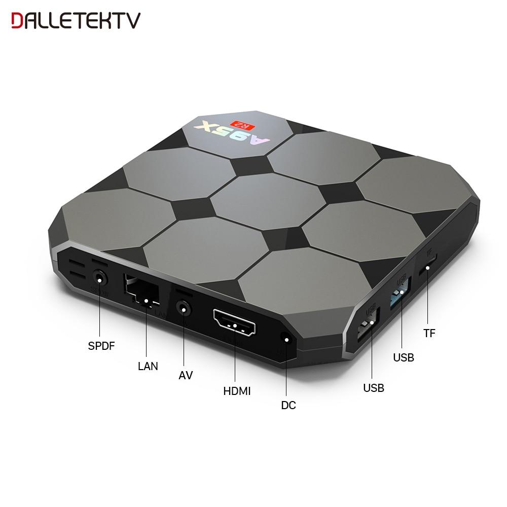 IPTV box (2)