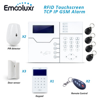 433/868MHz Network Alarma Systems Wireless TCP/IP GSM Burglar Alarme Home System, Web IE and Android/IOS APP Control