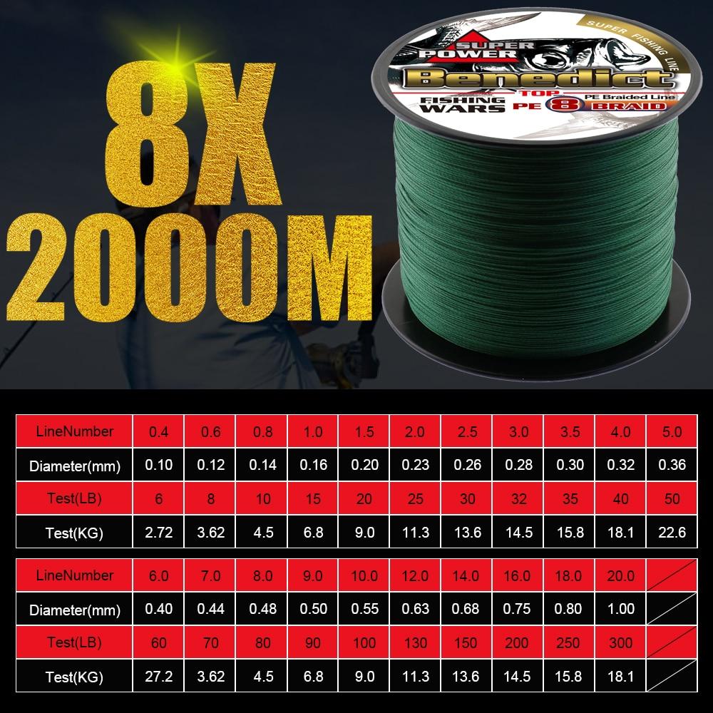 Super longue ligne 2000 M tressé ligne pêche 6Lb-300LB thred pe fibre fils 8x 0.1mm-1.0mm pêche sur glace en haute mer pêche corde corde