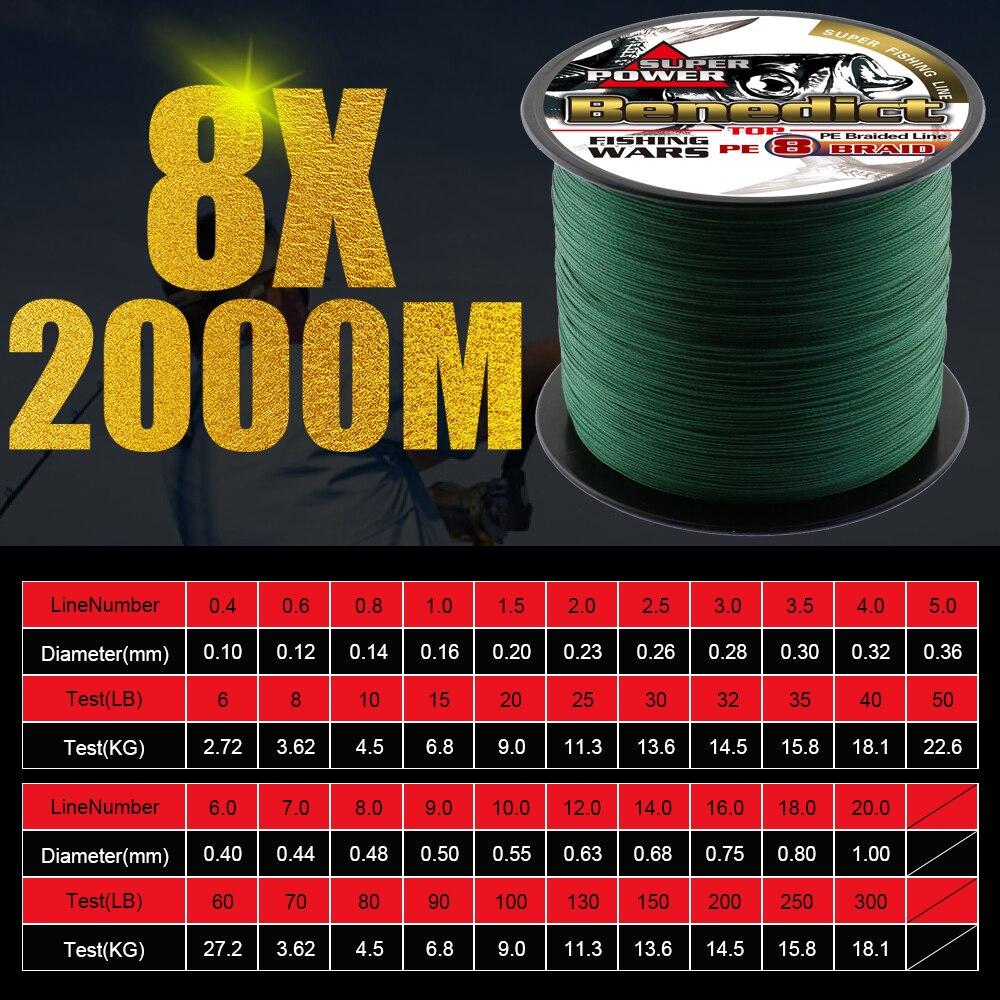 Super longue ligne 2000 m tressé ligne de pêche 6Lb-300LB thred pe fils de fiber 8x 0.1mm-1.0mm glace la pêche en haute mer de pêche corde cordon