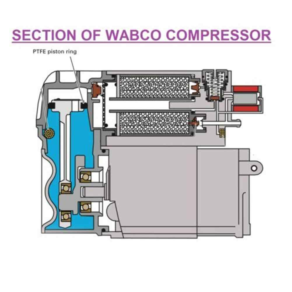 Wabco Trailer Ebs Wiring Diagram on