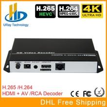 H.265 H.264 видео Ultra HD 4k аудиопоток декодер HDMI + CVBS AV RCA Выход для рекламы Дисплей IP Камера Live Streaming