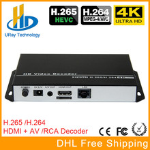 H.265 H.264 Ultra HD 4K Video Audio Stream Decoder HDMI + CVBS AV RCA Output For Advertisement Display IP Camera Live Streaming(China)