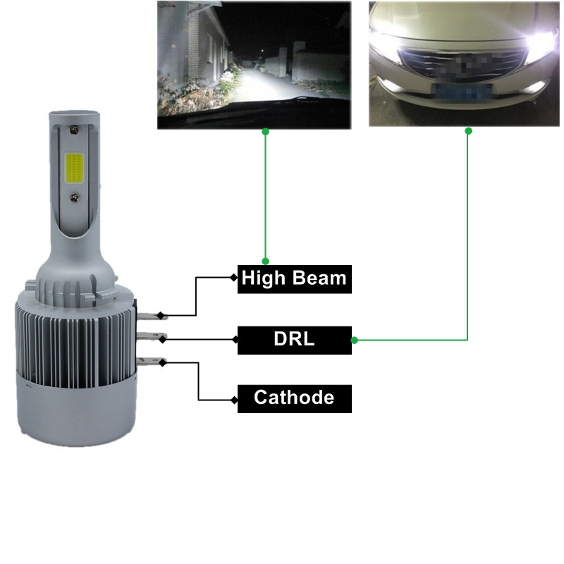 H15 LED Bulbs 60W 12000LM CANBUS Car Headlight Lights for Ford Kuga Golf 7 Mazda CX