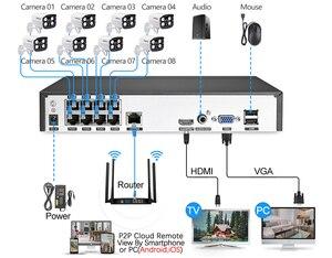 Image 2 - MISECU 8CH 1080P HDMI POE NVR ערכת אבטחת CCTV מערכת 2MP IR חיצוני אודיו שיא IP מצלמה עמיד למים P2P וידאו מעקב