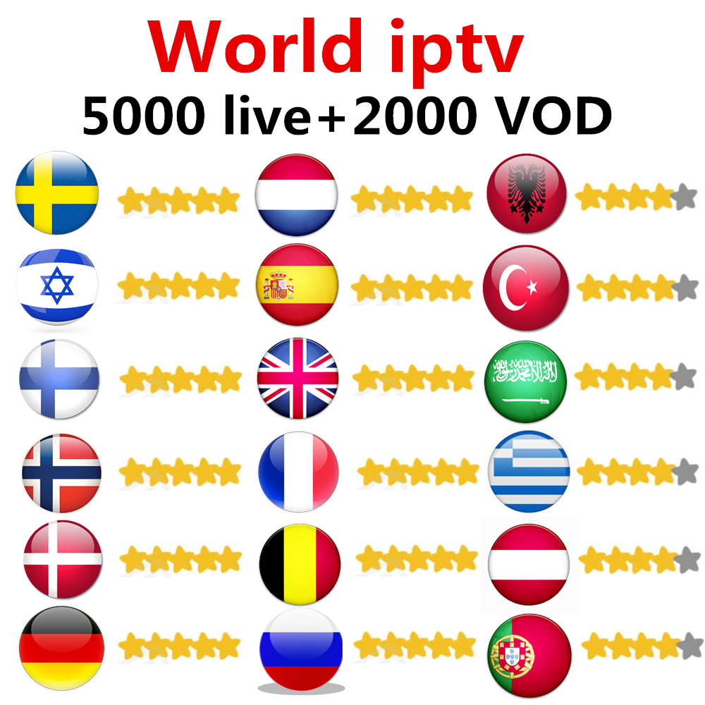 World IPTV subscription for Android TV Box with European Sweden Arabic French Spain Germany Dutch UK IPTV for smart tv box