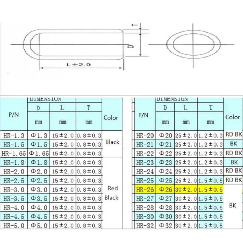 200 teile/los 7mm endkappe PVC Kunststoff Kabel draht gewinde ...