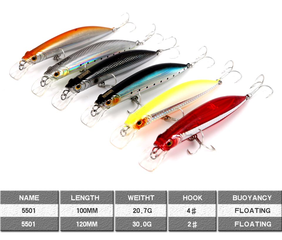 Kingdom fishing lure minnow floating 100mm 20.7g,120mm 30g fishing wobblers lifelike fishing lure Artificial Bait model 5501 (1)