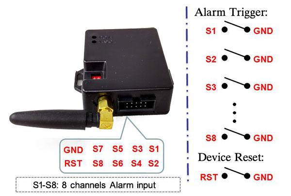 GA09-alarm-box-map