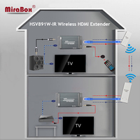 DHL EMS Free Ship HSV891W IR Wireless HDMI Extender with IR Remote Control 5.8GHz Transmitter 150m HDMI Sender and Receiver
