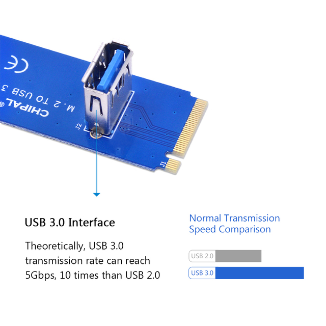 CHIPAL 2018 Hot NGFF M.2 to USB 3.0 Card Adapter M2 M Key to USB3.0 Card for PCIe PCI-E Riser Card for Litecoin Bitcoin Miner 3