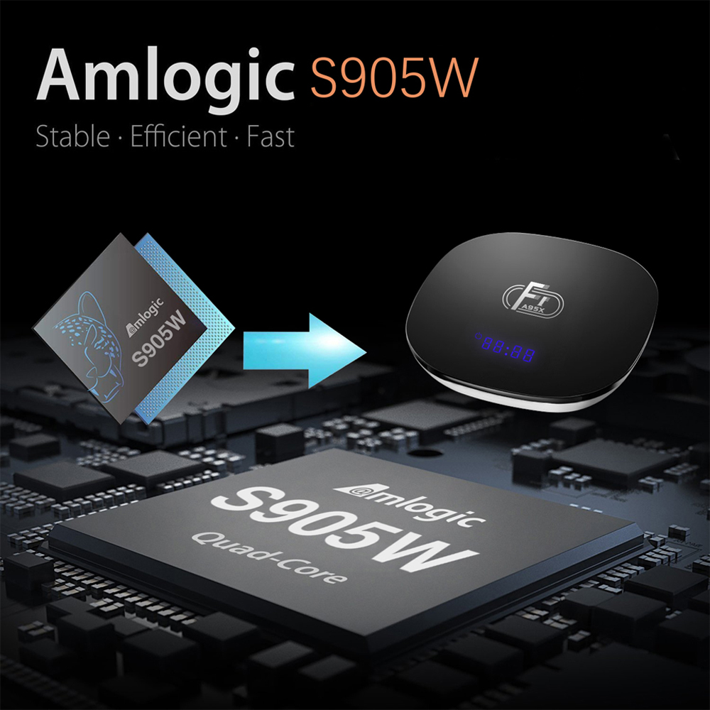 Image 2 - A95X F1 Android 8.1 TV Box Amlogic S905W Quad Core Android Digital TV BOX Support 4K WIFI HDMI RJ45 Media Player Set Top Boxes-in Set-top Boxes from Consumer Electronics