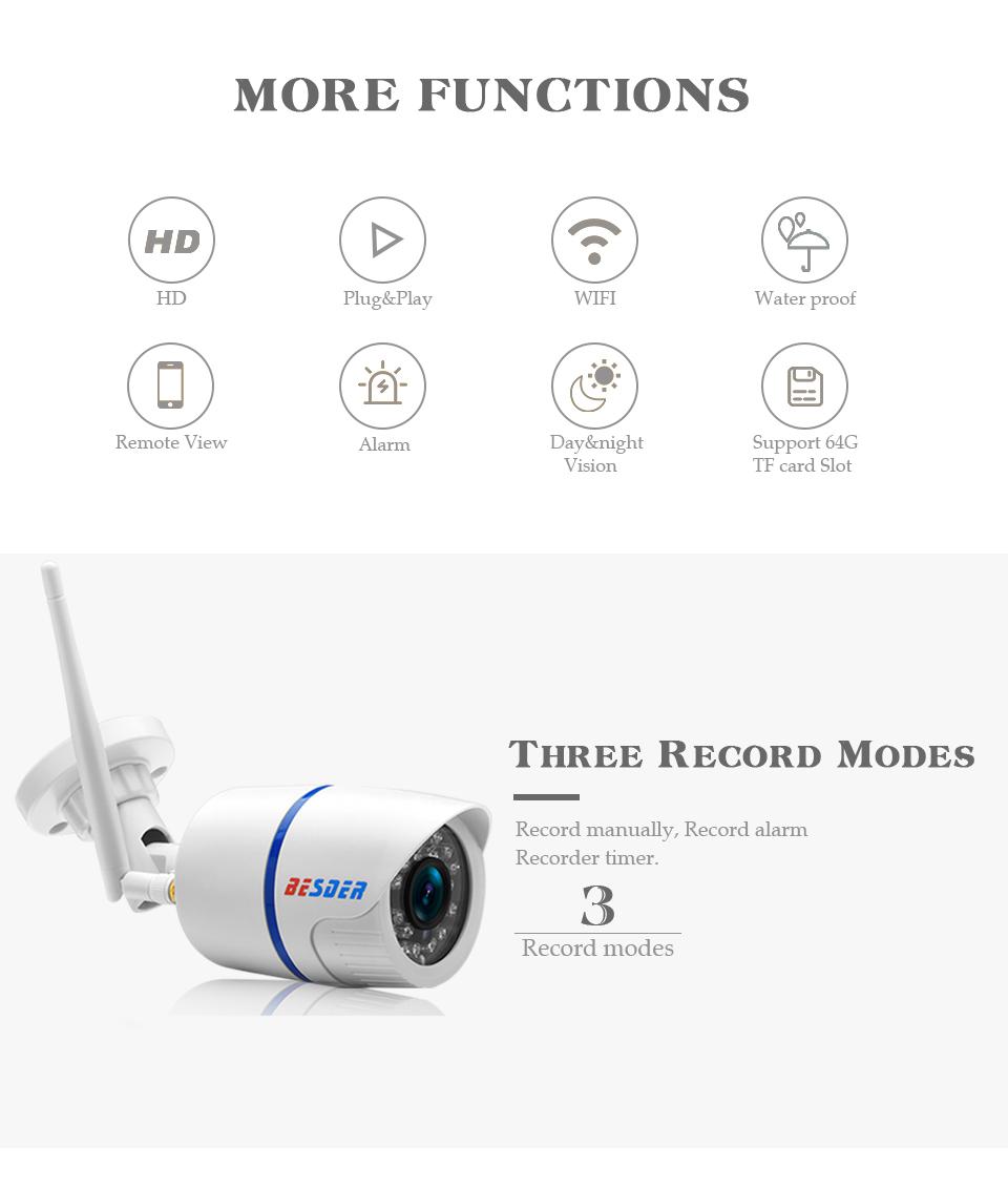 BESDER Yoosee Wifi ONVIF IP Camera 1080P 960P 720P Wireless Wired ...