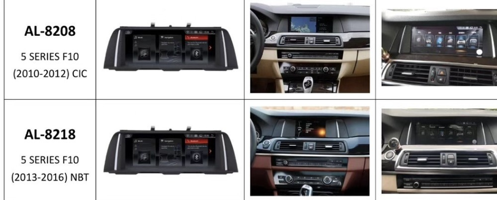 "10.25 ""all In One Touch Android 8.1 Auto Raido Gps Voor Bmw F10 Auto Multimedia Speler"