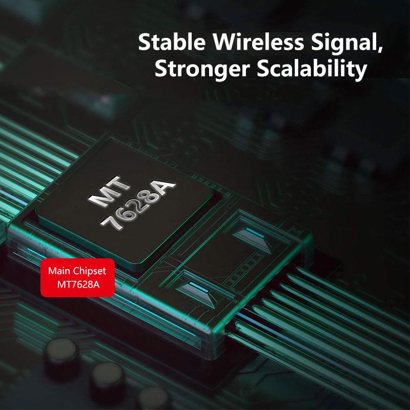 Cioswi Openwrt 4G Lte роутер 2,4G беспроводной Wifi роутер со слотом для sim карты простая настройка 300 Мбит/с карманный Wifi точка доступа - 3