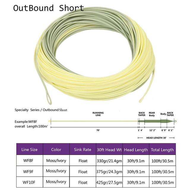 Saída Curto Fly Linha De Pesca 100FT 8-10wt Maximumcatch Musgo/Lvory Cor Peso Para A Frente Linha da Mosca Com 2 Loops Soldadas