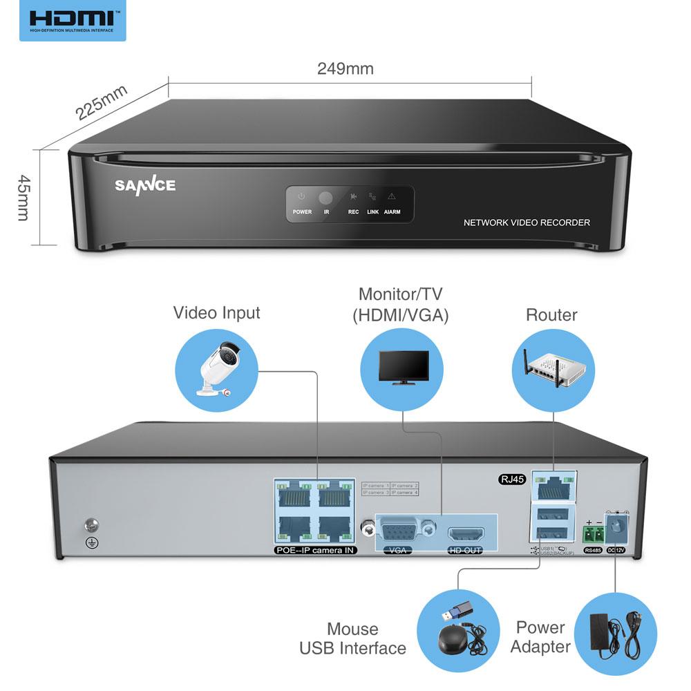 SANNCE 4CH HD 1080P HDMI P2P POE NVR 1TB HDD System nadzoru Wyjście - Bezpieczeństwo i ochrona - Zdjęcie 2