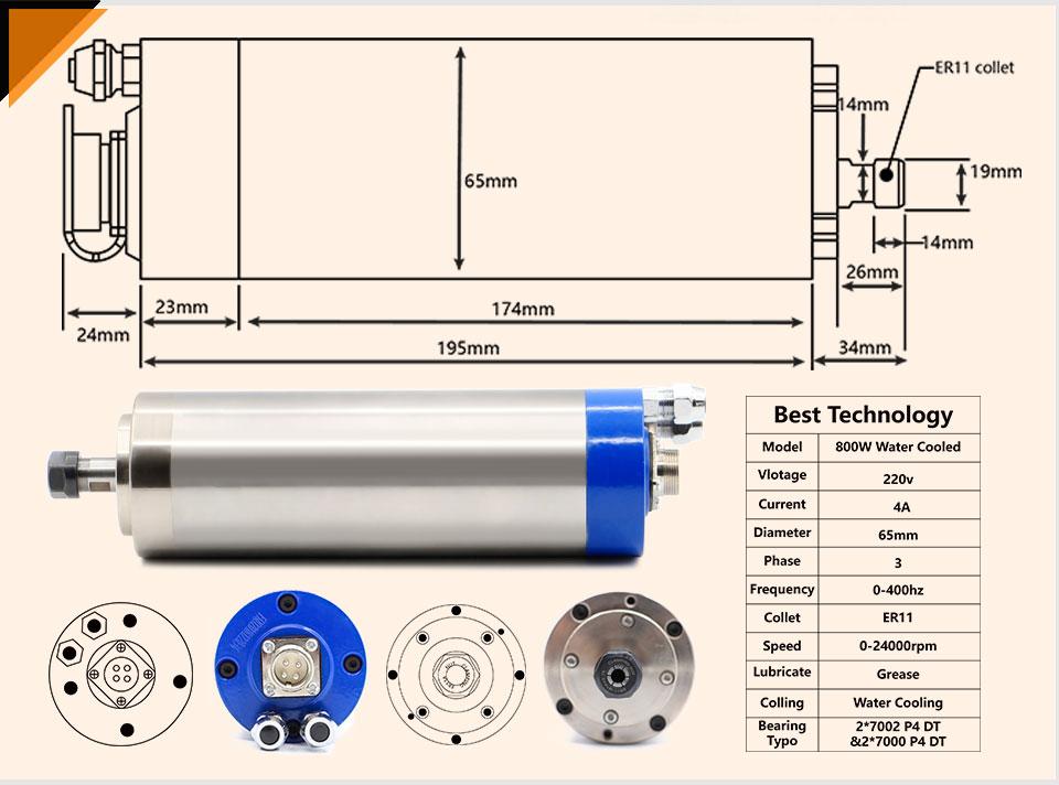 主轴+变频器+夹具+水泵详情页_06
