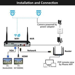 Image 2 - Einnov H.264 + NVR Kit Video Überwachung Wifi 1080P IP Kamera CCTV Set Startseite Wireless Security Kamera System Wasserdicht IP66 HD