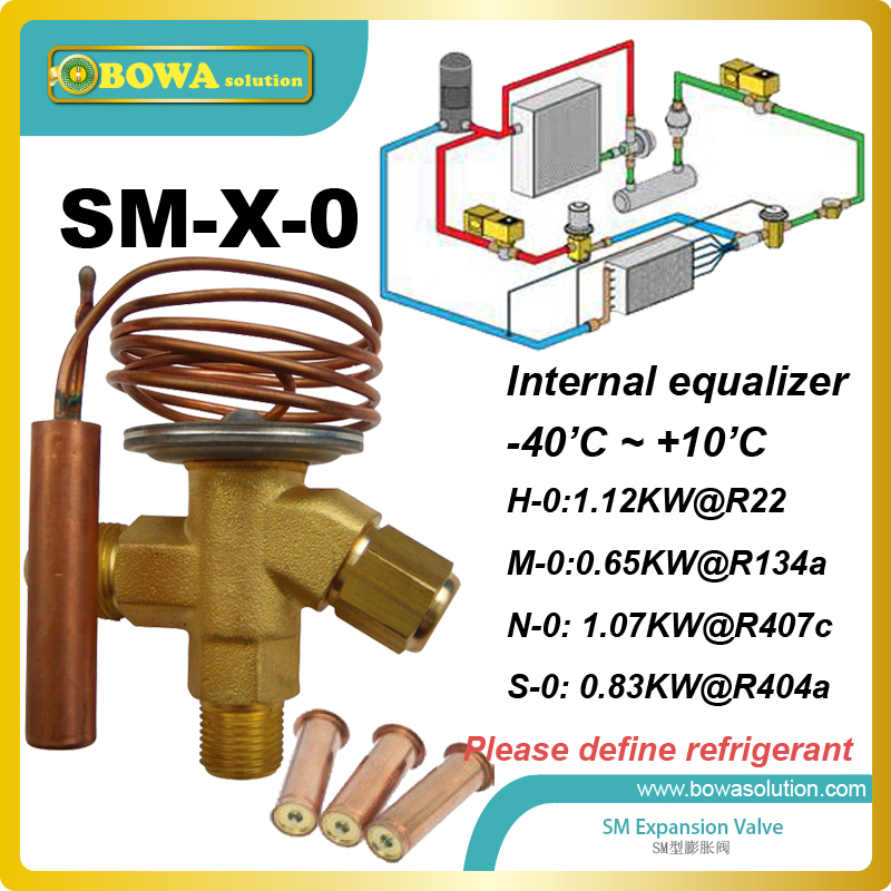 SM-0 TEV the charge in the thermostatic element depends on the refrigerant and evaporating temperature range replace Danfoss TES three way valve allows a pressure relief device to be replaced in situ without removing the system refrigerant charge
