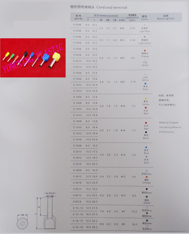 25 шт./партия, E35-16, набор наконечников для обжимной разъем для проводов, Изолированный Шнур, концевой терминал, 5 цветов