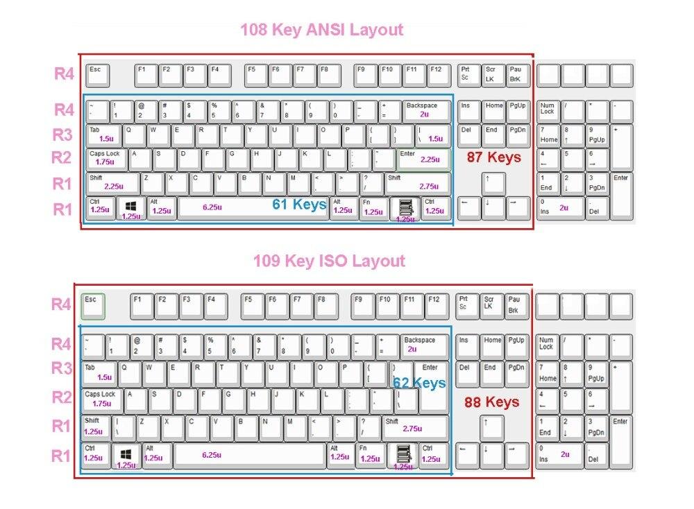 108-key Layout,1Win