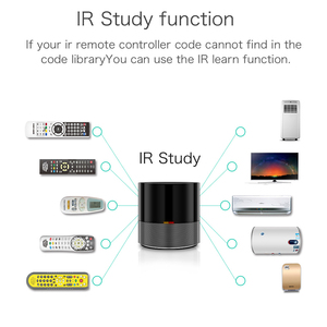 Image 5 - Smart Home Remote Controller for Geeklink APP WIFI+IR Wireless iOS Android APP Siri Voice Control TV AC Timer Smart Control