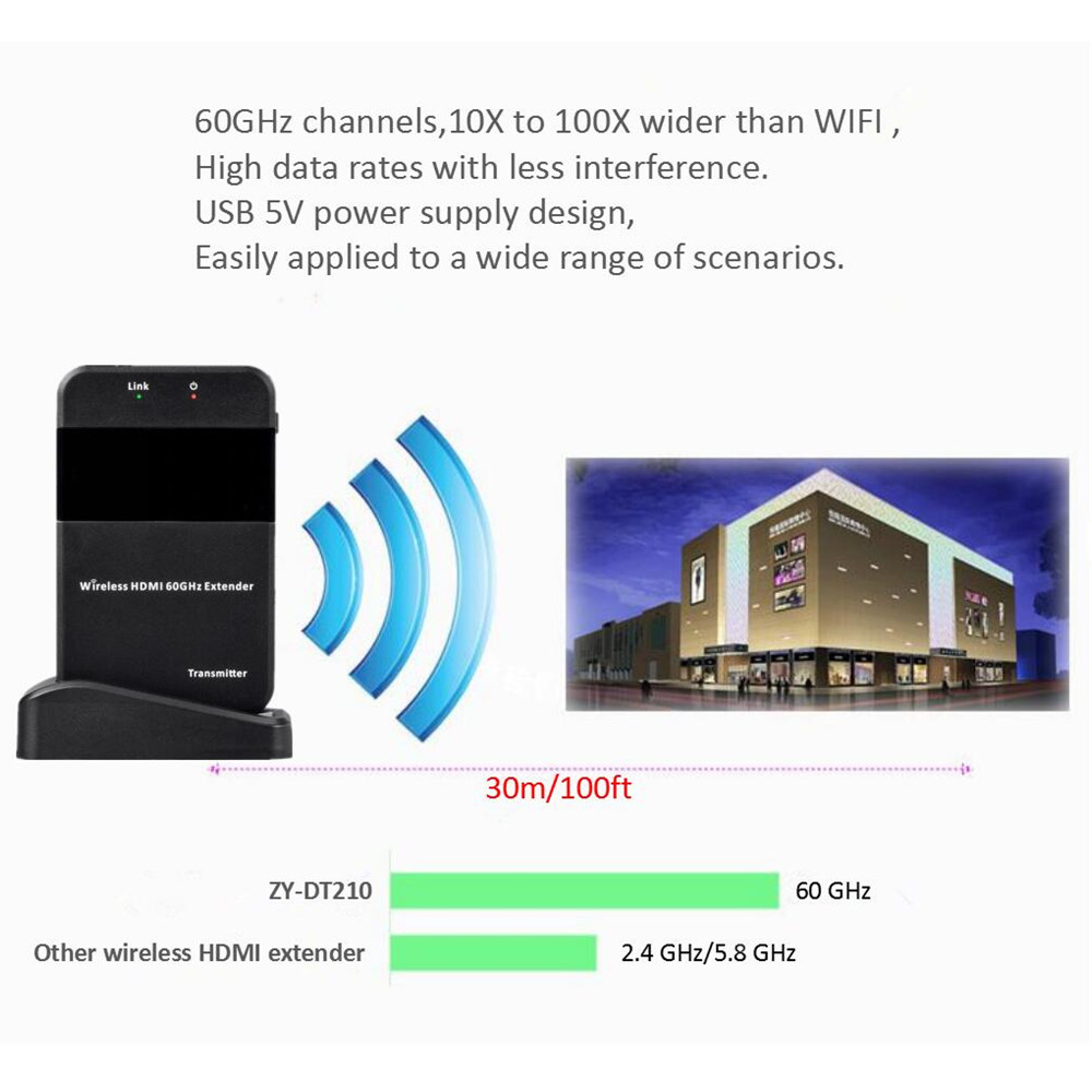 Image 4 - 60GHz WHDI 100ft Wireless HDMI Transmitter Receiver ZY DT210 HDMI Wireless Video Transmission Kit 1080P HDMI Extender Wireless-in HDMI Cables from Consumer Electronics