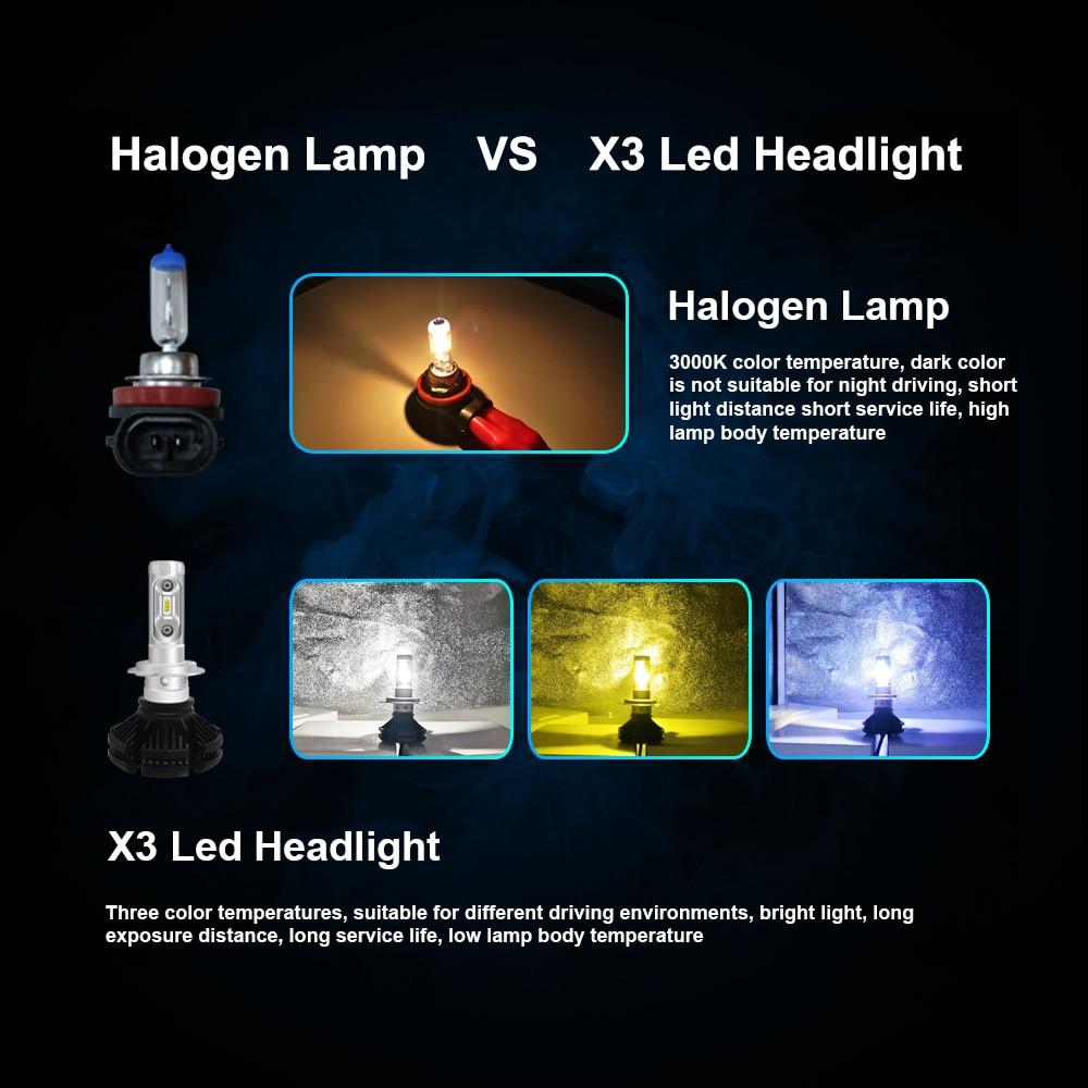 Image 3 - X3 H4 Hi Low H7 Car LED headlight 60W 8000LM H11 9005 9006 HB2 HB3 HB4 12V 24V 3000K 6000K 8000K Auto Led Lights Headlamp Kit-in Car Headlight Bulbs(LED) from Automobiles & Motorcycles