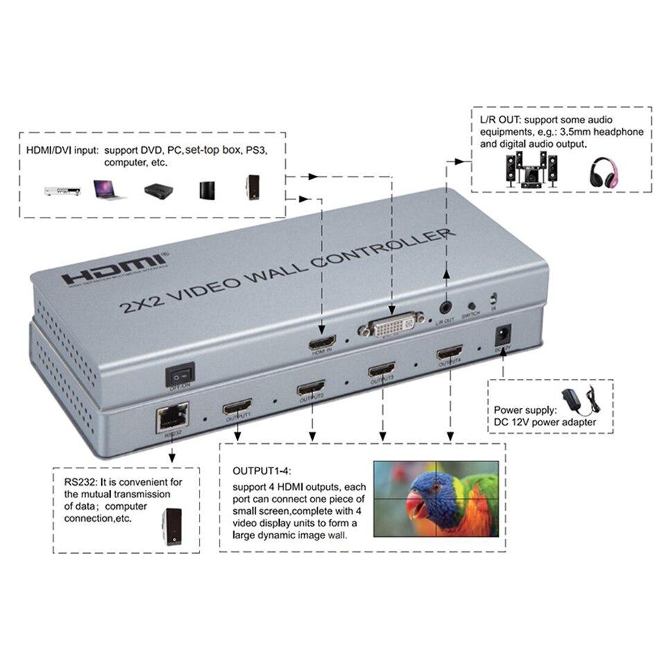 video wall suporte dvi ou hdmi entrada 03