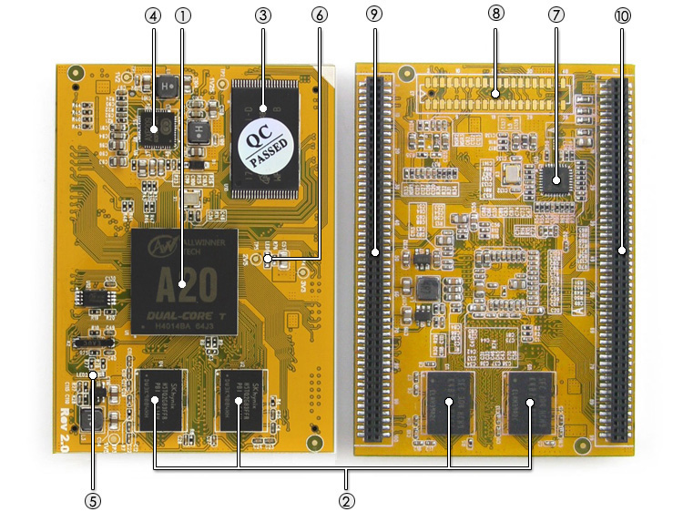 MarsBoard A20 CPU Module CM-A20, mini PC 1GB DDR3 8GB Nand Flash Power management: AXP209