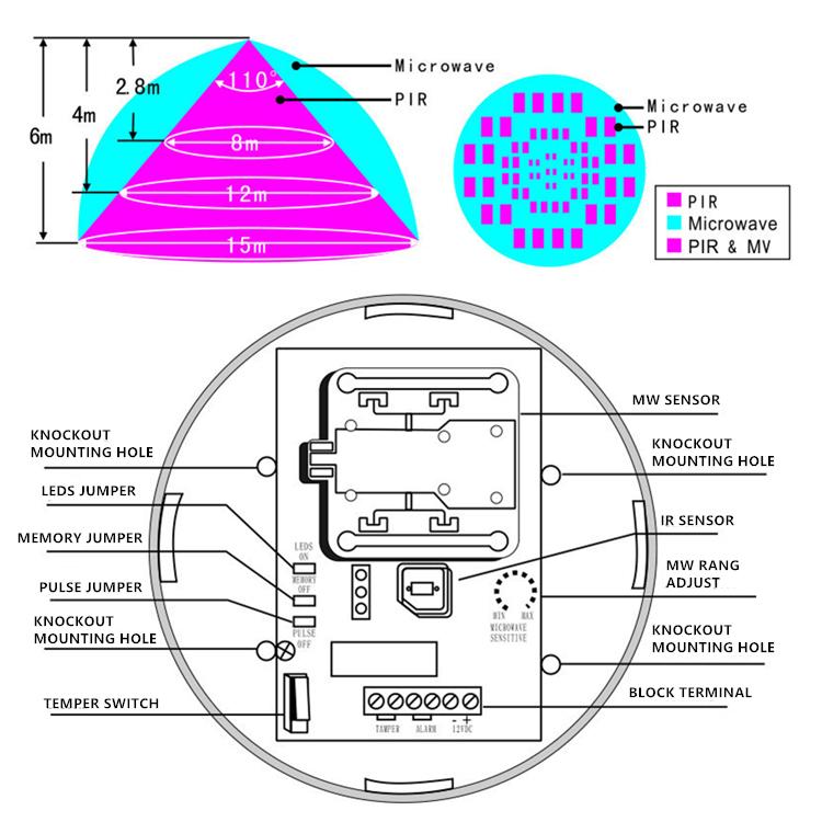 Microwave PIR Sensor Diagram