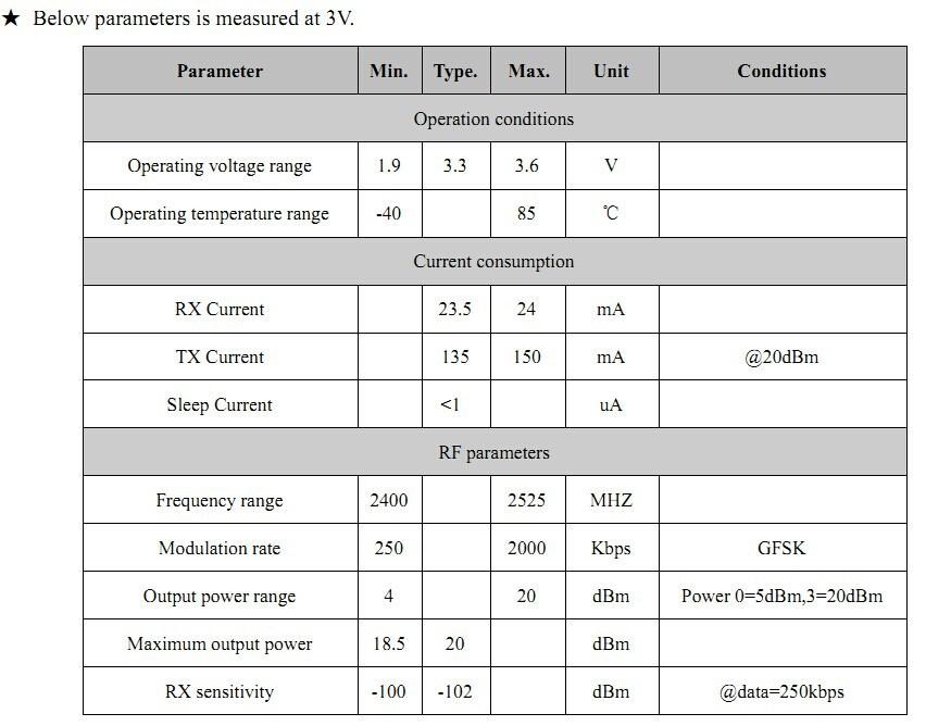5. Electrical Characteristics