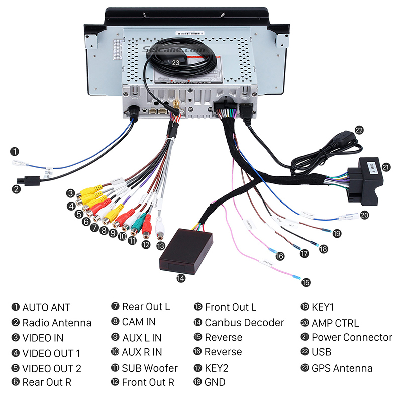 2004 Range Rover Stereo Wiring Wiring Diagram