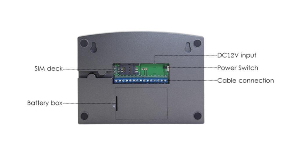 Gsm alarm system (6)