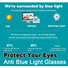 Computer Mobile phone Glasses Men Women Anti Blue Light Blocking Glasses Gaming Protection UV400 Radiation Goggles Spectacles 5