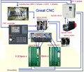 Токарный станок или Токарный Центр С ЧПУ комплект (Контроллер ЧПУ 2 оси + 4Nm серводвигатель 2 шт. + драйверы серво 2 шт. + аксессуары и кабели