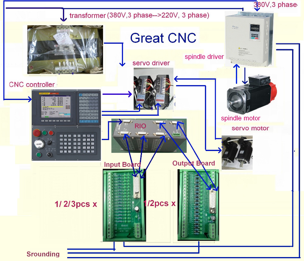 Lathe or turning center cnc kit cnc controller 2axis for Cnc servo motor controller
