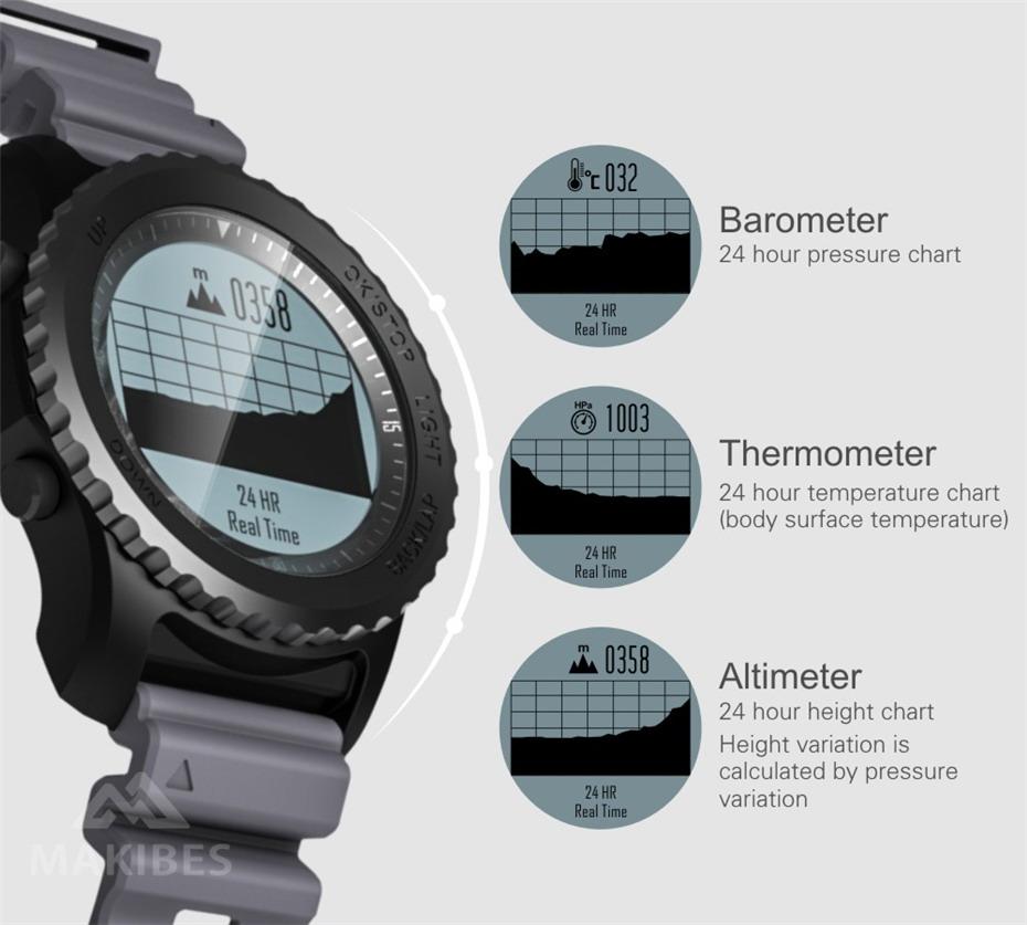 Makibes G07 GPS Sport Watch (4)