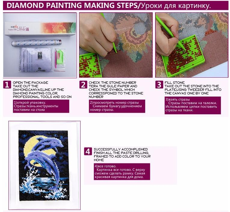 DMC Cross Stitch Kits Resin Crafts 5D DIY Full Diamond 3D Diamond Painting City By The Sea Latest Embroidery Indoor Home Dcor