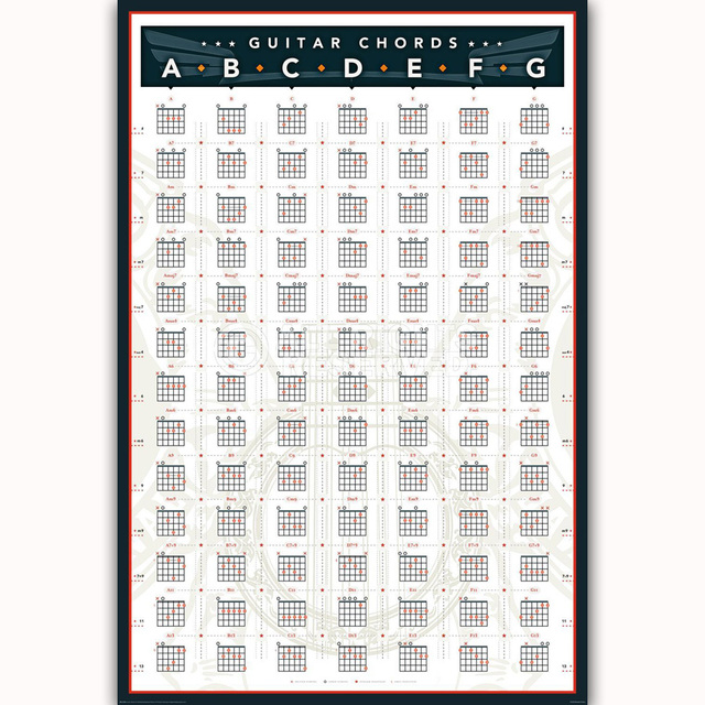 Mq3600 Guitar Chords Chart By Key Music Play Training Singer Star Art Poster Silk Canvas Home Decoration Wall Picture Printings In Painting Calligraphy