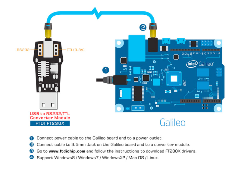 US $9 9 |USB to RS232/TTL Converter for Galileo with FTDI FT230X support  Raspberry Pi/B+/B/BeagleBone/SAMA5D3 XPlain/MarSboard/RIoTboard-in Demo  Board