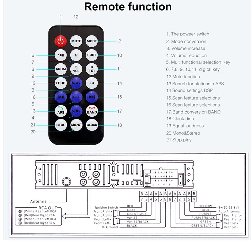 remote function