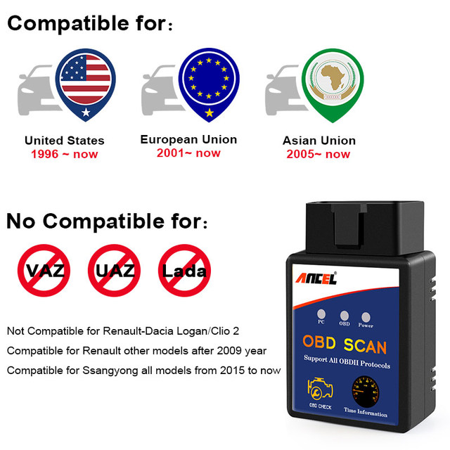 ELM327 V1.5 OBDII  Automotive Scanner Bluetooth Car Auto Diagnostic Scanner OBD2 ELM 327 Fault Code Reader OBDII Diagnostic Tool