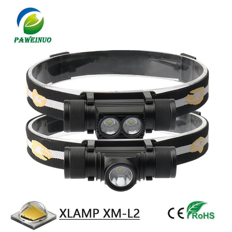 LED Mini Headlamp IR Sensor USB Rechargeable Headlight T6 L2 Zoom Waterproof 18650 Battery Ultralight Small Head Lamp Flashlight